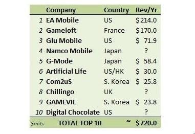 Cabana Mobile-Chart