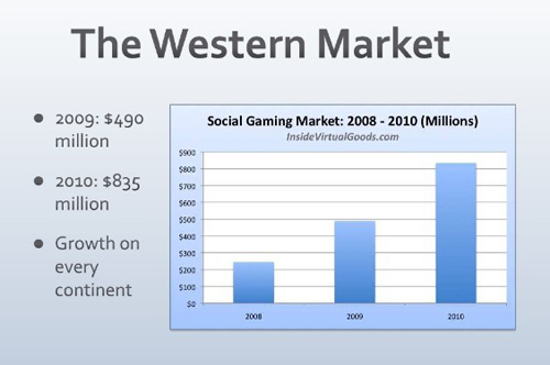 The-Western-Market