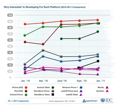 compare2_graph