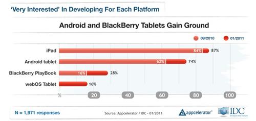 tablet_interest_graph