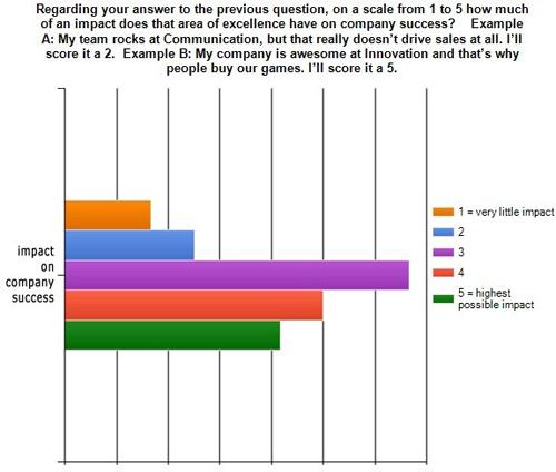 Chart_Question3