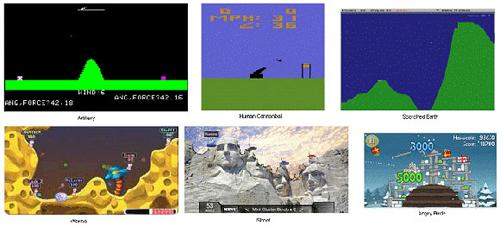 artillery trajectory genre games