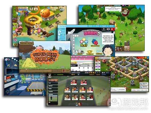 成功社交游戏:用户终身价值大于获取成本