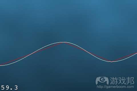 平滑的山丘曲线
