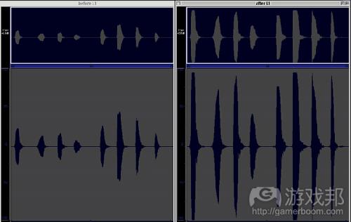 波线1是一个非常有用的插件,通过使用这个插件,你能够针对手机设计出大而清晰的音频