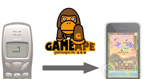 Gameape(from techorange.com)