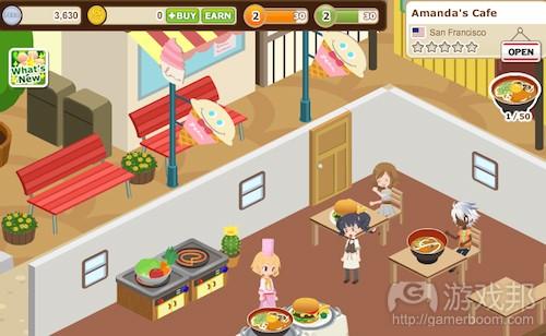 TinierCafe(from insidesocialgames.com)