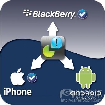iOS--Android-BBM(from addicted-2-retail.com)