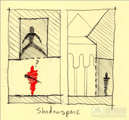 狮子庭院是阴影让人产生空间分离感的例子。秘密行动类游戏很好地利用了该特点