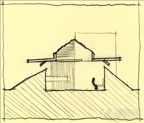 这个剖面图显示的是嵌入地下的住房(from gamasutra.com)