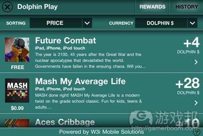 Dolphin Play(from clickz)