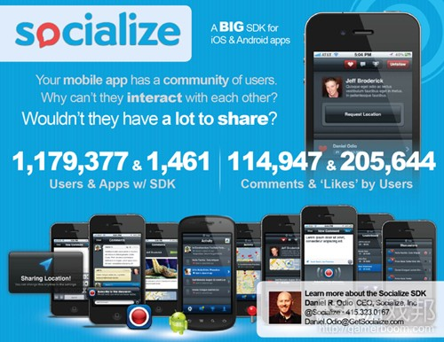 Socialize(from readwriteweb)
