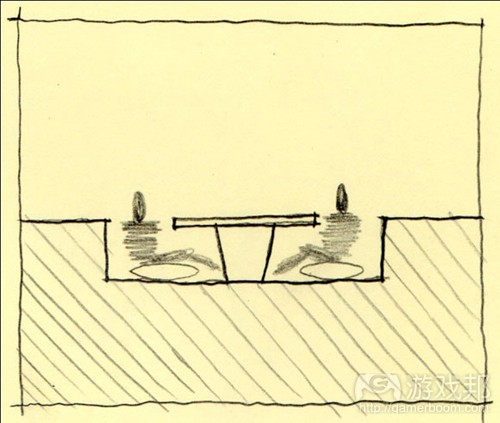 Wright偏好下陷的座坐设计,这是典型的避难所空间(from gamasutra.com)