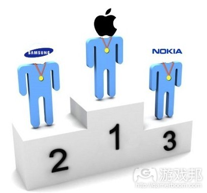 best-selling smartphone(from recombu)