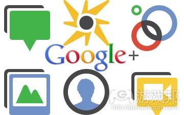 google-plus(from 36kr.com)