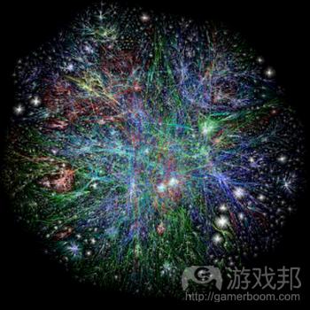 internet from gamasutra.com