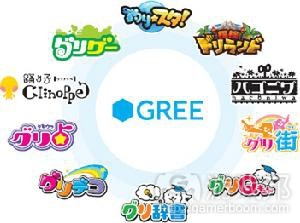 腾讯与Gree结盟(from techweb.com.cn)