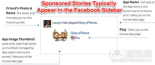 Sponsored-Stories-Typical(from insidesocialgames)