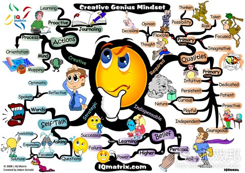 creative-genius-mindset(from lifehack.org)