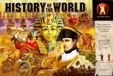 history of the world from pairodicegames.com