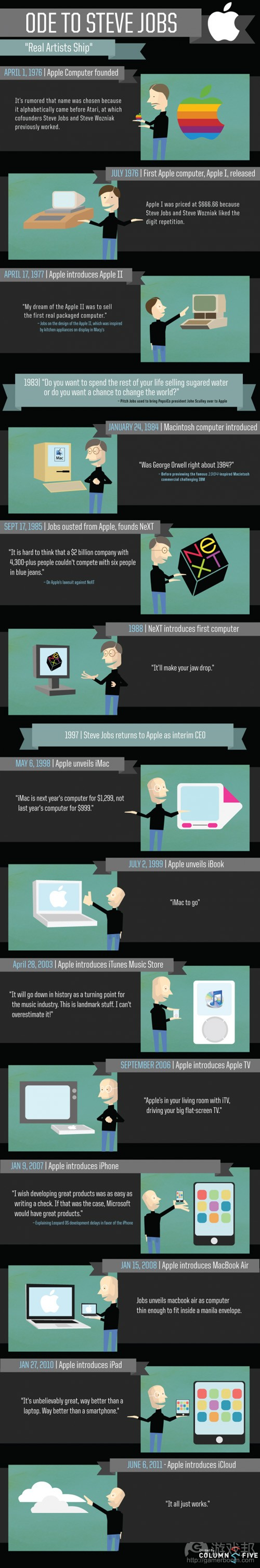 ode to steve jobs(from gigaom)