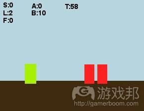 在这个原型中,绿色块是主要角色,红色块是敌人(from devmag)