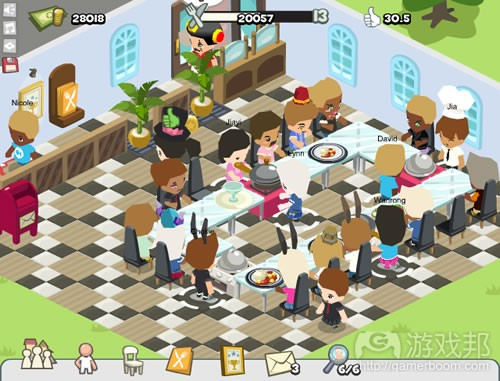 Restaurant City(from hynavian.com)