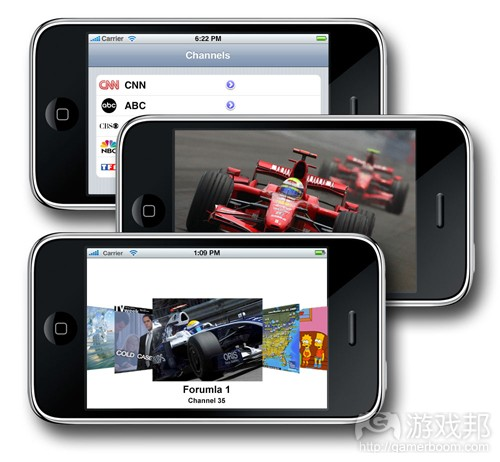 mobile video(from blog.vidcompare.com)