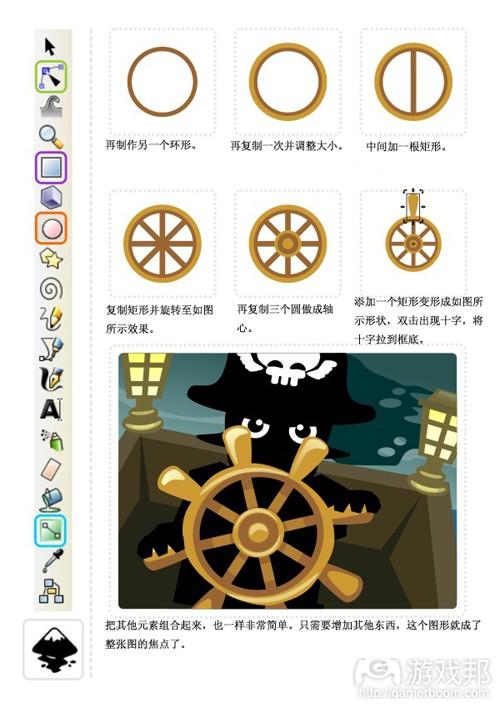 教程图10(from gamasutra)