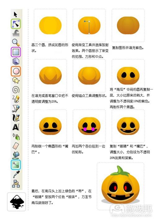 教程图7(from gamasutra)
