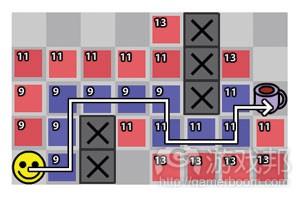 图13: A* 方法使用优先队列减少搜索区域(from gamecareerguide)
