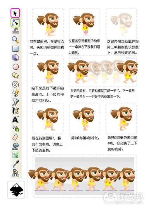 教程图6(from gamasutra)