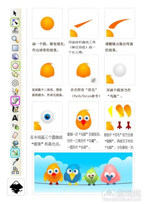 教程图1(from gamasutra)