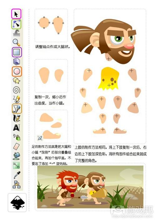 教程图2(from gamasutra))