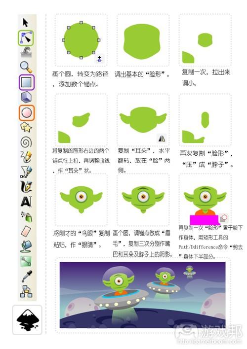 教程图3(from gamasutra)