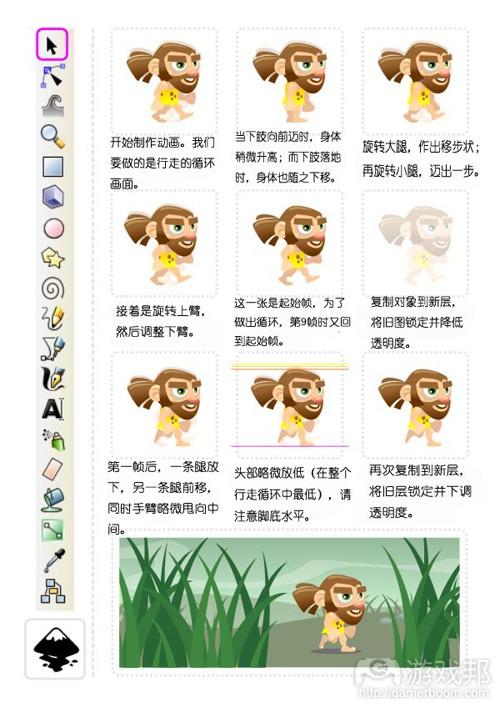 教程图5(from gamasutra)