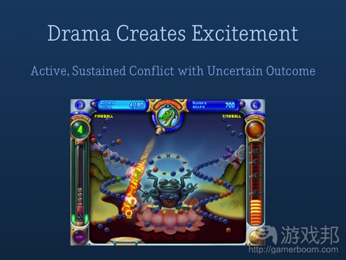 Drama Creates Excitement(from gamasutra)