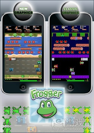 Frogger(from games)