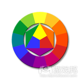 color-wheel-chart(from takeinitiative)