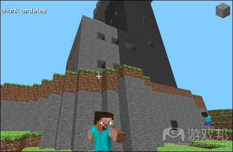 minecraft(from indiegames.com)