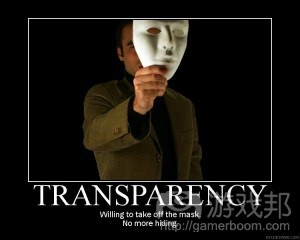 transparency(from gamasutra)