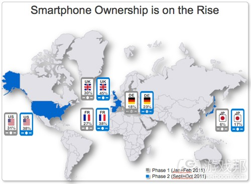 Smartphone_Rise_Chart_2011(from Google and Ipsos)