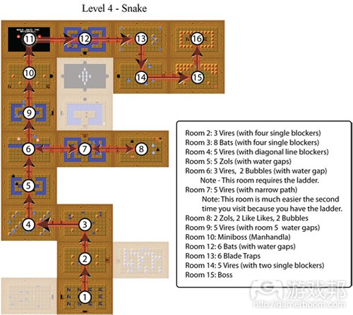 Zelda-Level-4---Snake(from gamasutra)