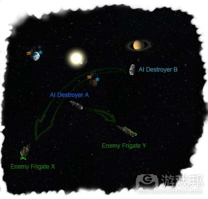 ai_1(from gamasutra)