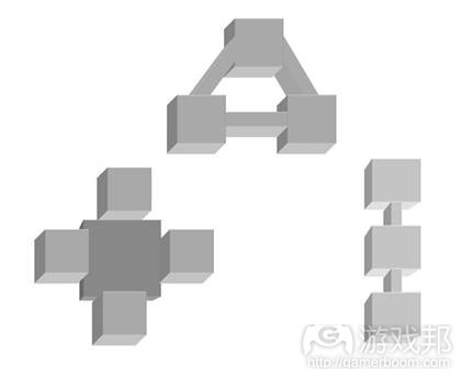 block plan(from gamasutra)