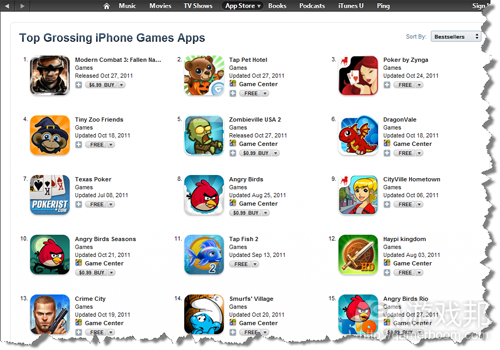 App Store apps(from zdnet)