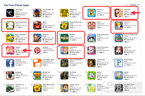 appstore-ranking(from insidemobileapps)