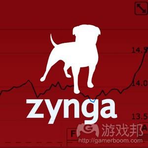 zynga stock(from insidesocialgames)