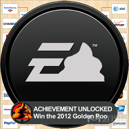 EA-the worst company(from blogcdn)