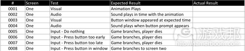 test_cases(from gamasutra)